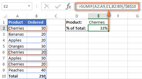Calculating percentage of total in Excel